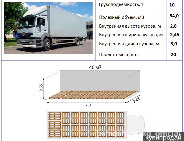 Грузоперевозки - Услуги Грузоперевозки 3-5-8-10 т Кыргызстан и СНГ