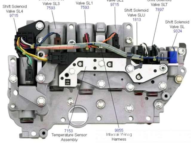 СТО, ремонт и обслуживание - Производим ремонт АКПП