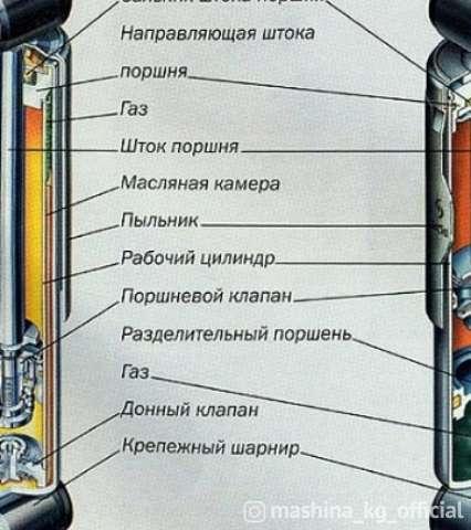 СТО, ремонт и обслуживание - Ремонт Машины