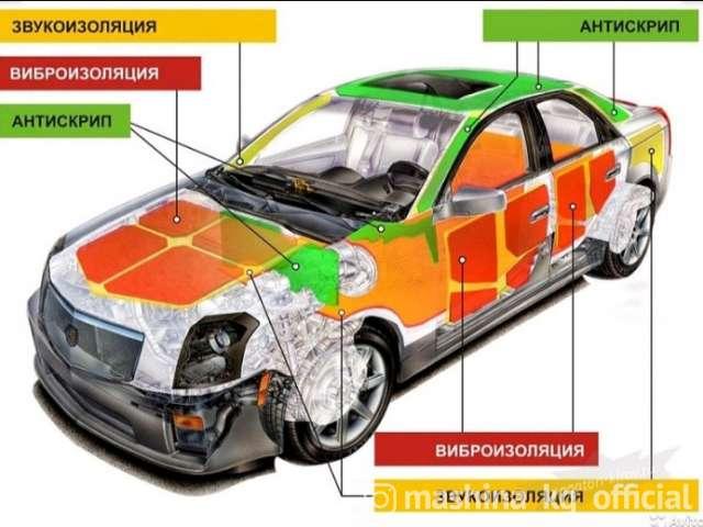 Soundproofing - Шумоизоляция авто цена договорная